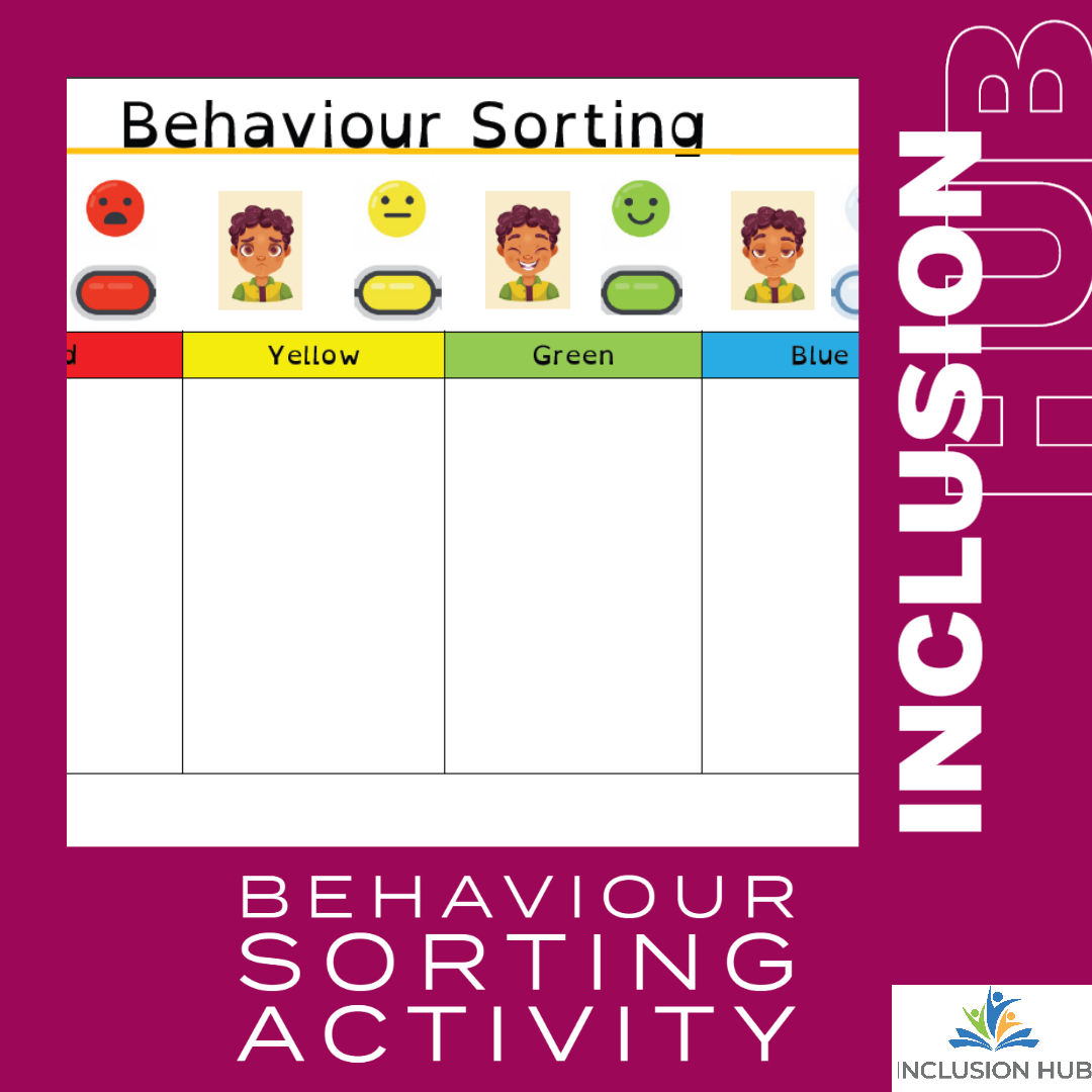 Behaviour Sorting Activity