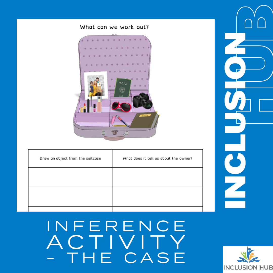 Inference Activity – The Case