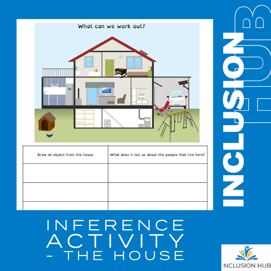 Inference Activity – The House