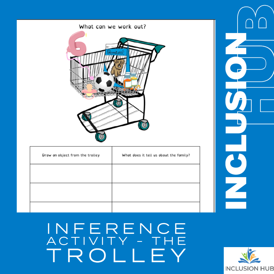 Inference Activity – The Trolley