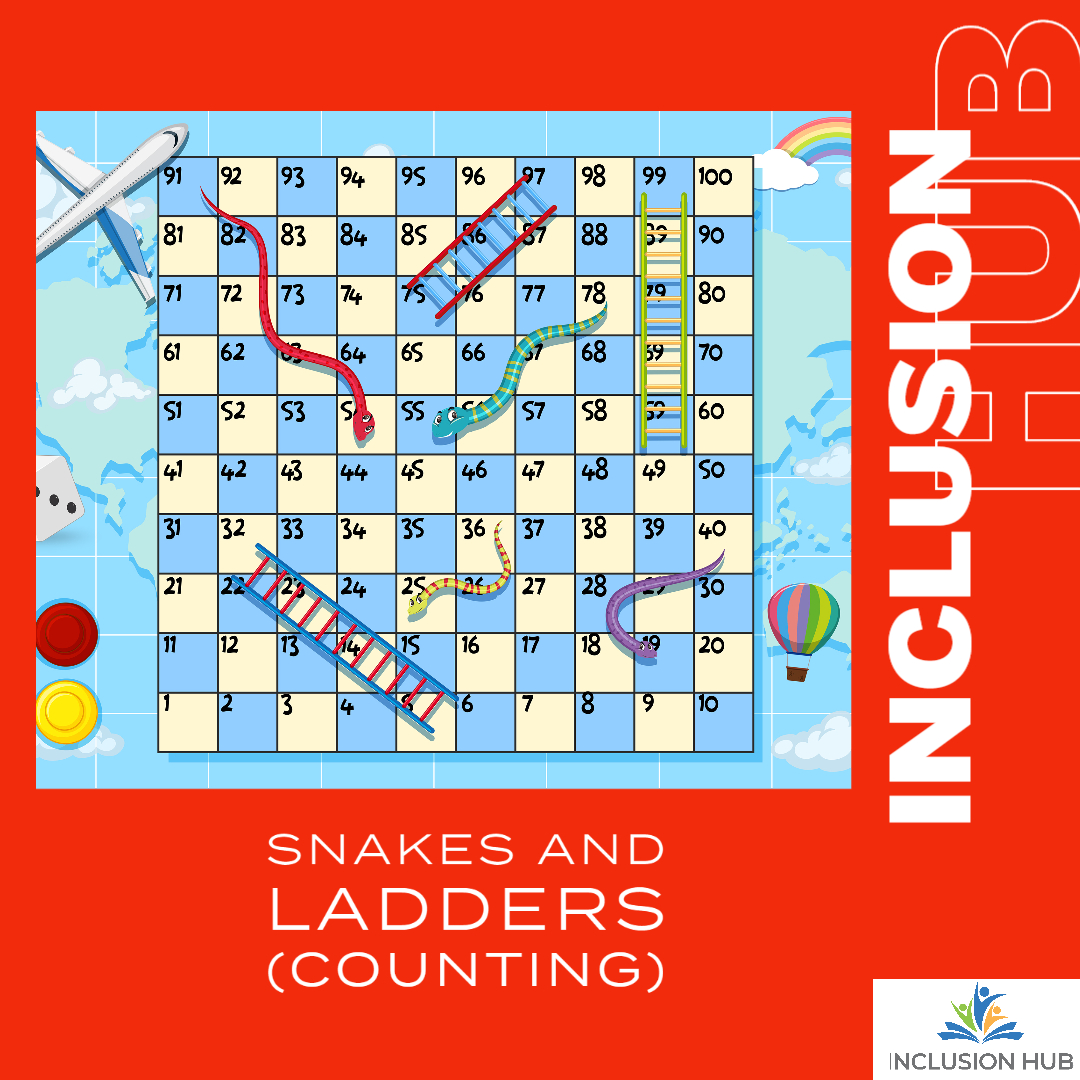 Snakes and ladders (counting)
